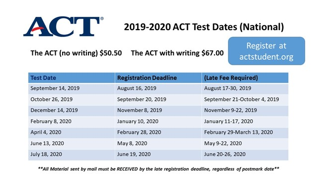 2019-2020 ACT